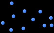 Diagram Jaringan Sosial